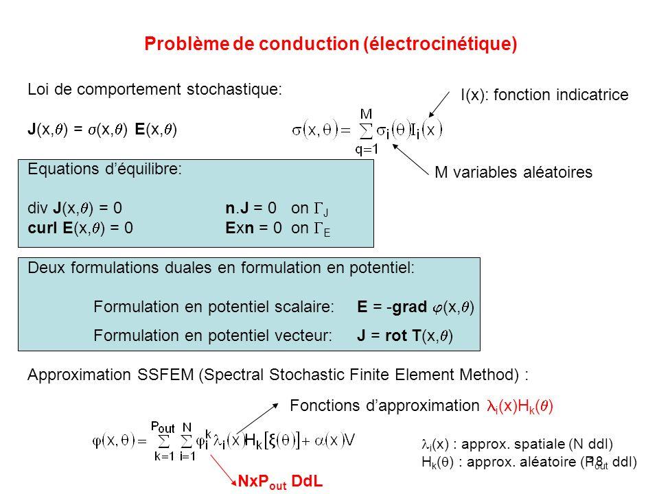 Problème de conduction (électrocinétique)