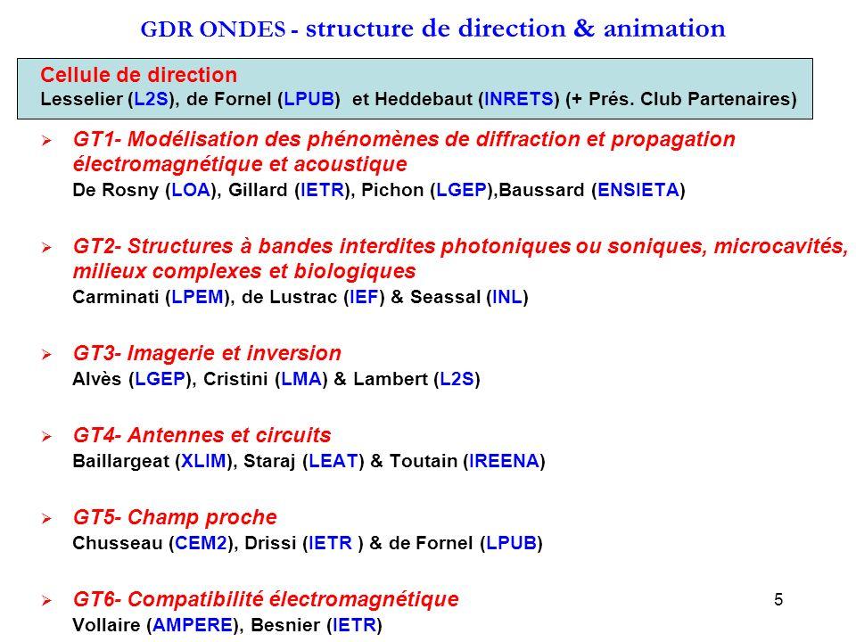 GDR ONDES - structure de direction & animation