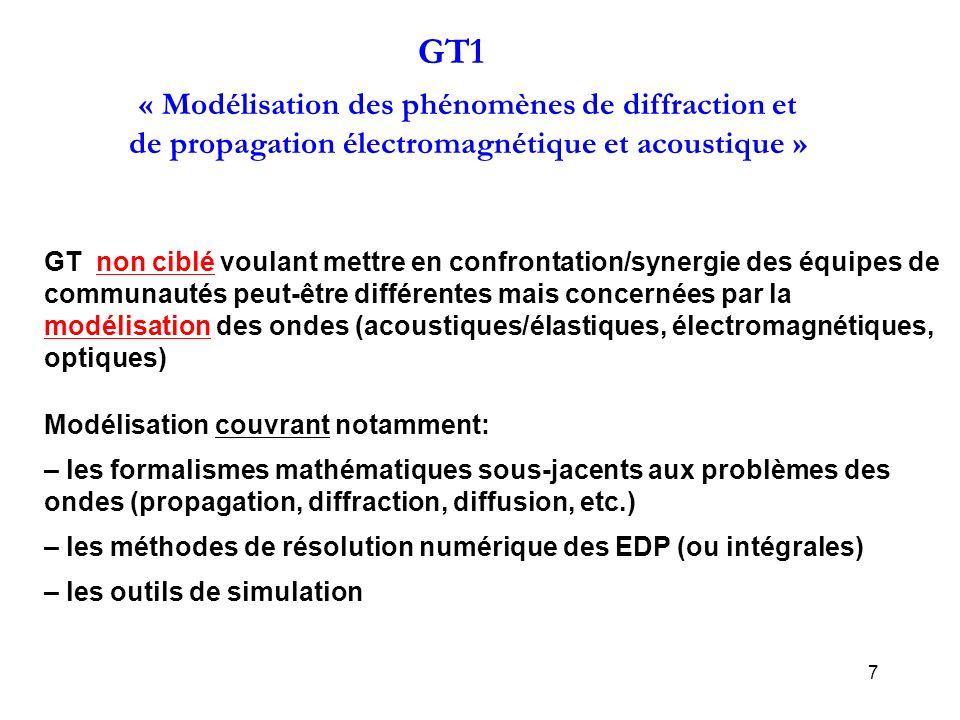 GT1 « Modélisation des phénomènes de diffraction et