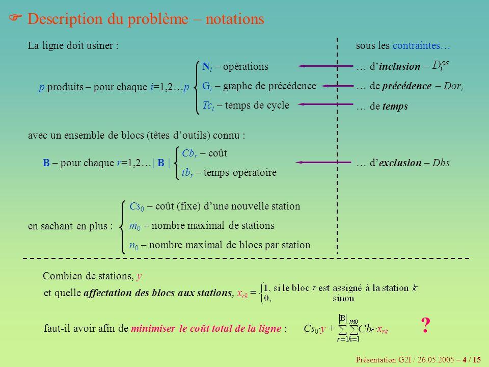  Description du problème – notations La ligne doit usiner :