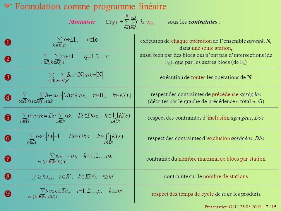  Formulation comme programme linéaire