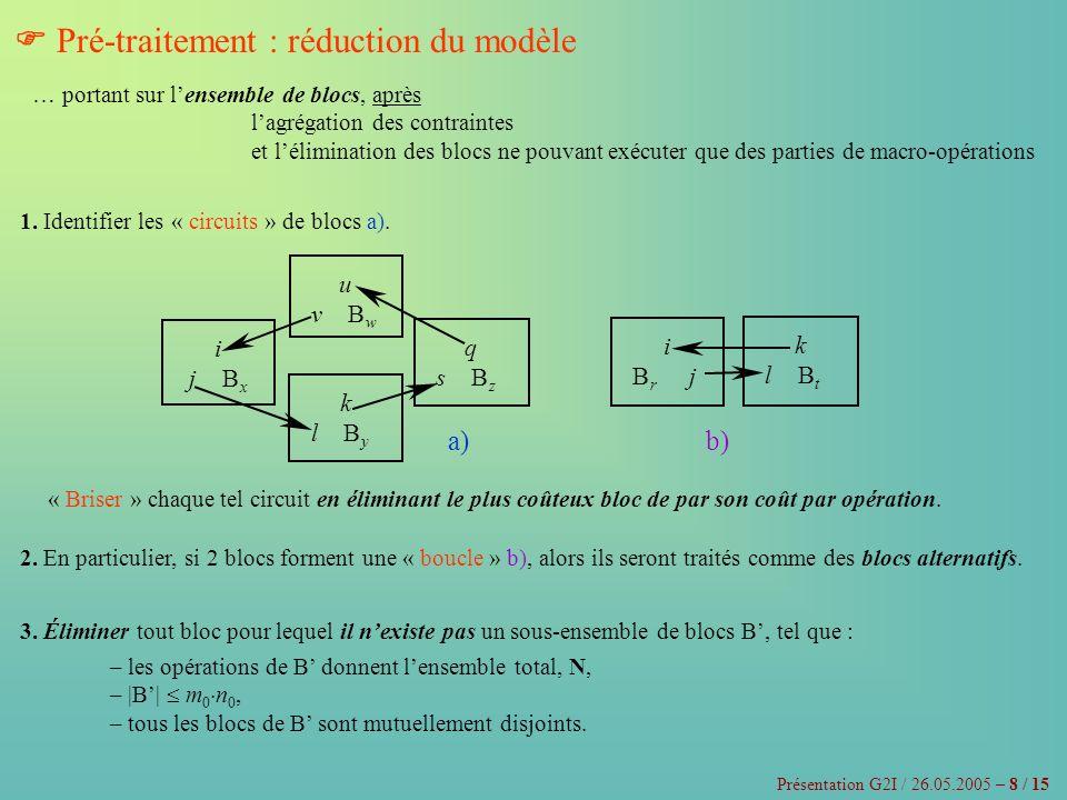  Pré-traitement : réduction du modèle