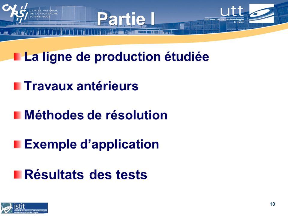 Partie I Résultats des tests La ligne de production étudiée