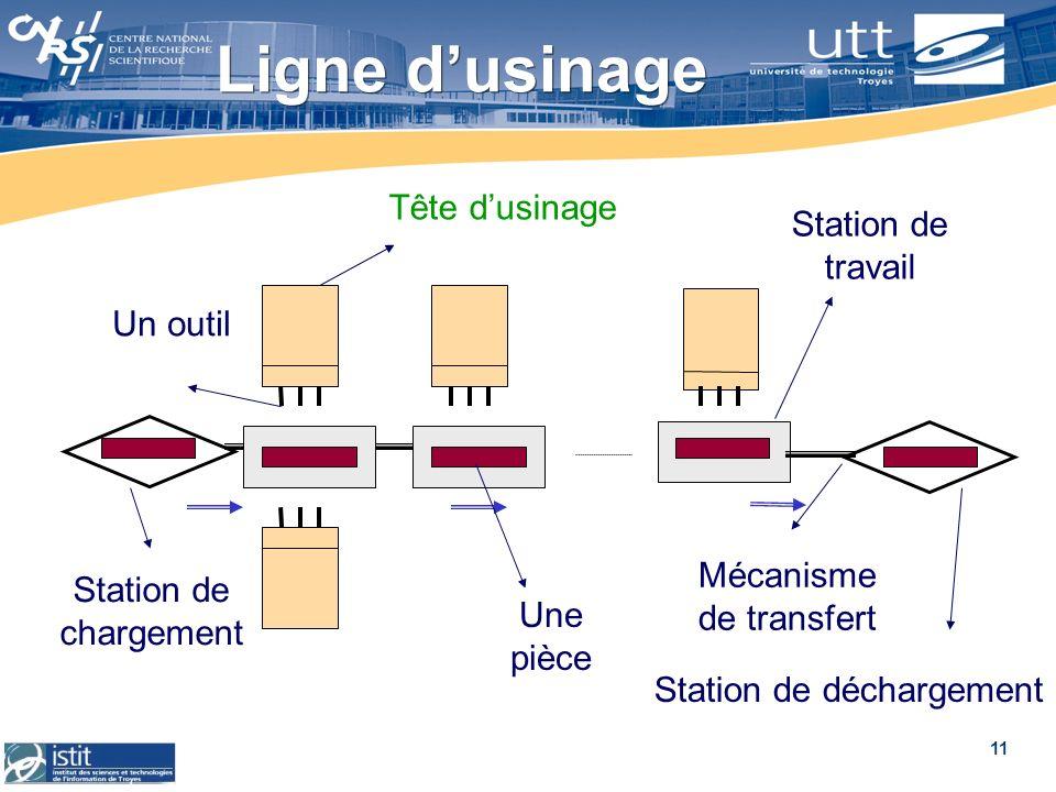 Ligne d'usinage Tête d'usinage Station de travail Un outil
