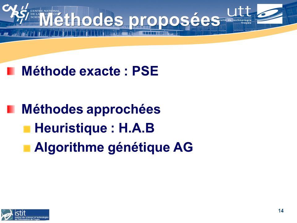Méthodes proposées Méthode exacte : PSE Méthodes approchées