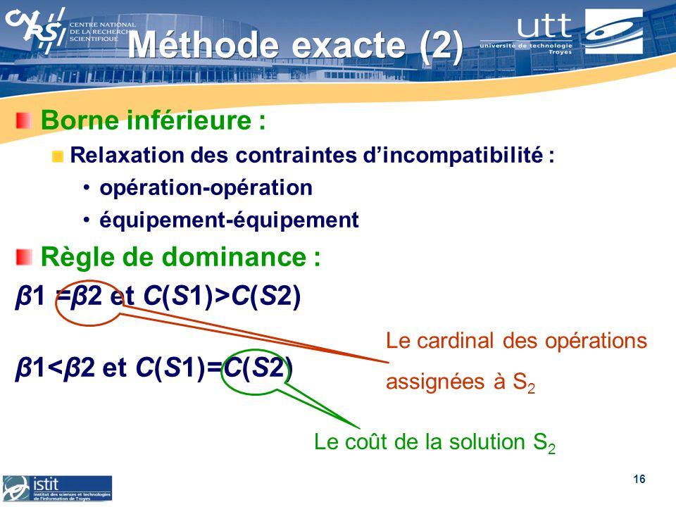 Méthode exacte (2) Borne inférieure : Règle de dominance :