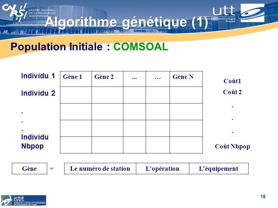 Algorithme génétique (1)