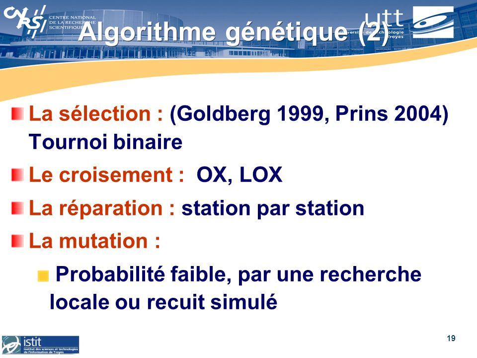 Algorithme génétique (2)