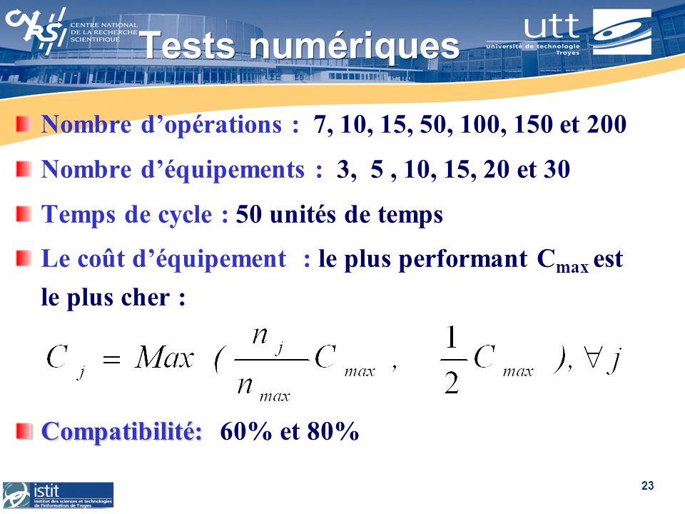 Tests numériques Nombre d'opérations : 7, 10, 15, 50, 100, 150 et 200
