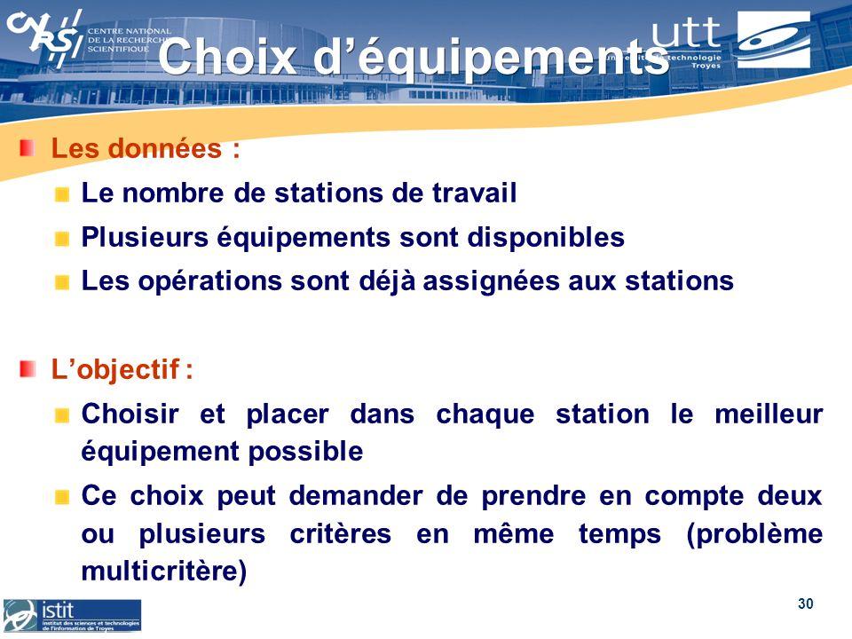 Choix d'équipements Les données : Le nombre de stations de travail