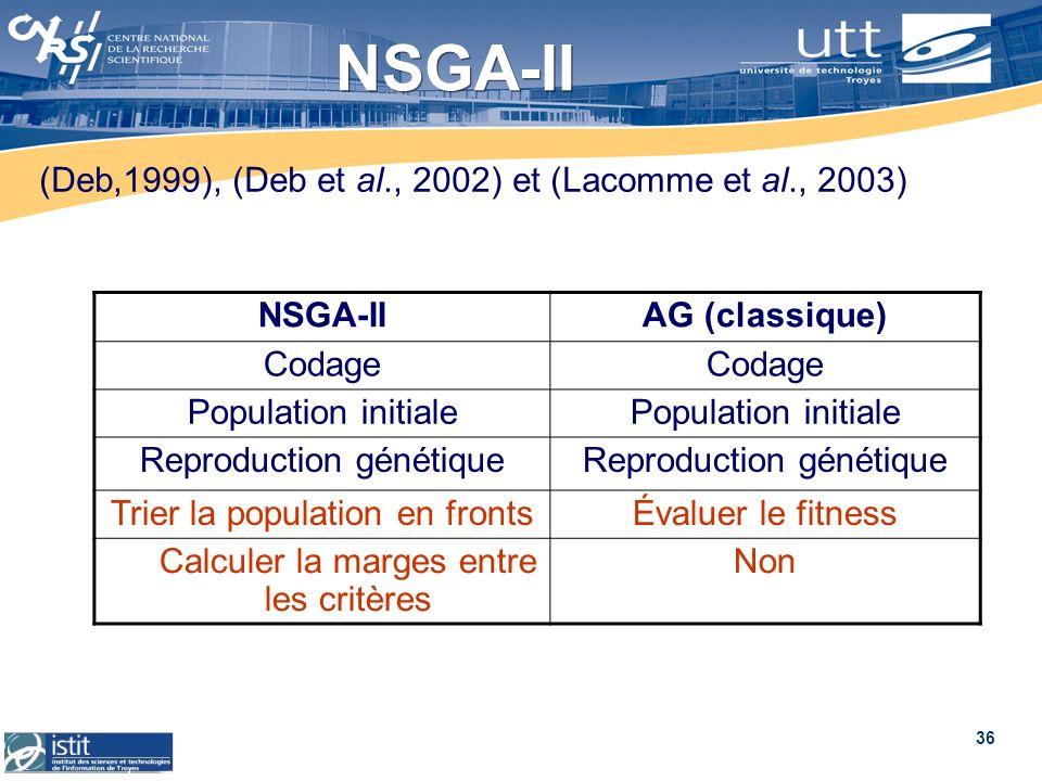 NSGA-II (Deb,1999), (Deb et al., 2002) et (Lacomme et al., 2003)