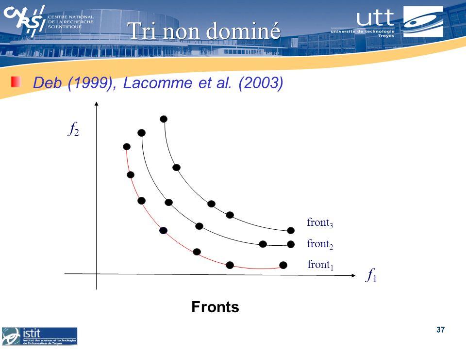 Tri non dominé Deb (1999), Lacomme et al. (2003) f2 f1 Fronts front3