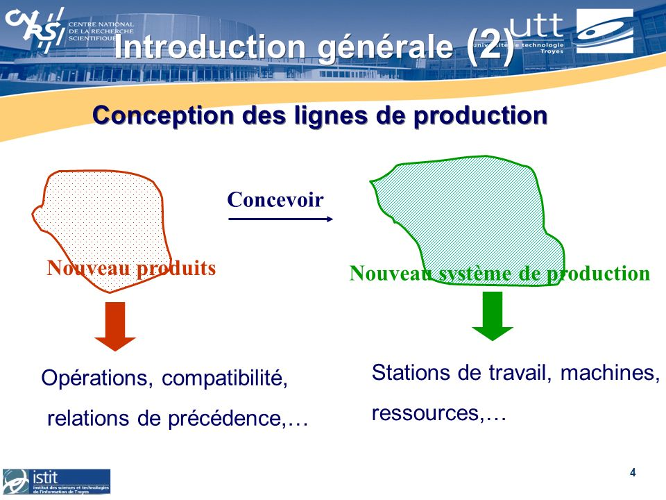 Conception des lignes de production