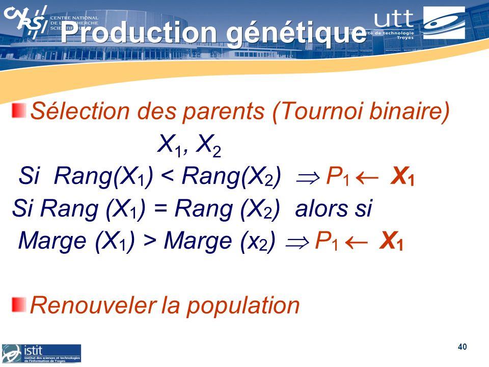 Production génétique Sélection des parents (Tournoi binaire) X1, X2