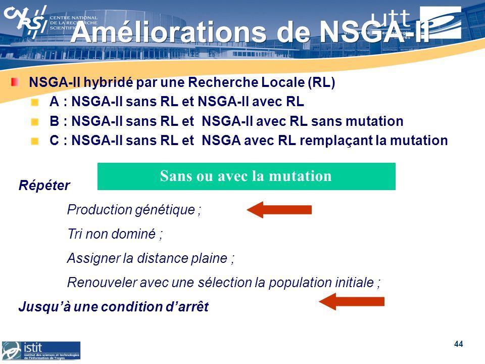 Améliorations de NSGA-II