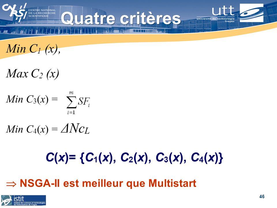 C(x)= {C1(x), C2(x), C3(x), C4(x)}