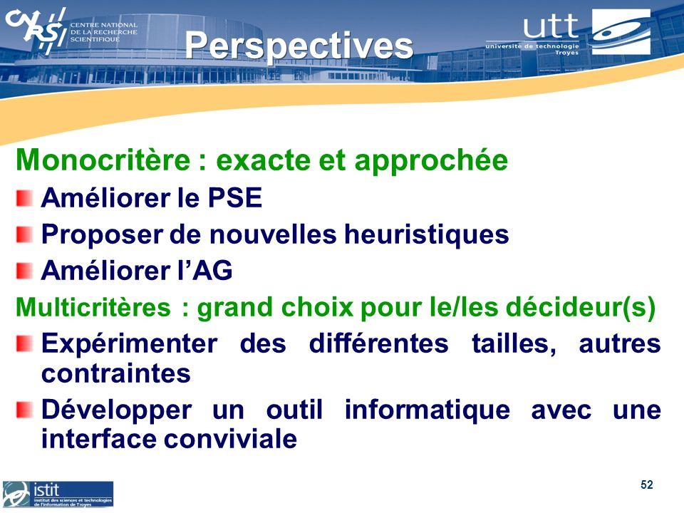 Perspectives Monocritère : exacte et approchée Améliorer le PSE