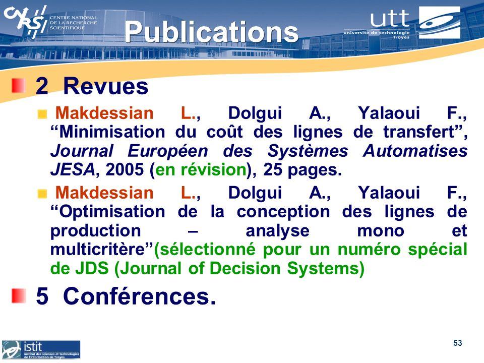 Publications 2 Revues 5 Conférences.