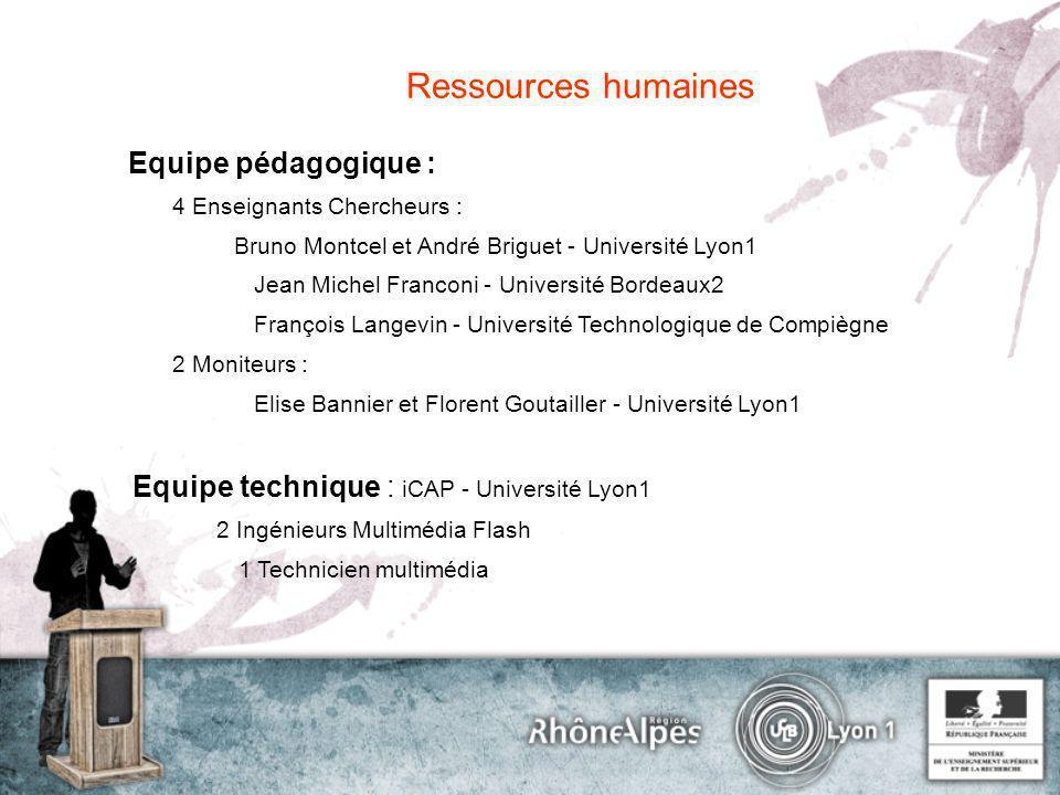 Ressources humaines Equipe pédagogique :