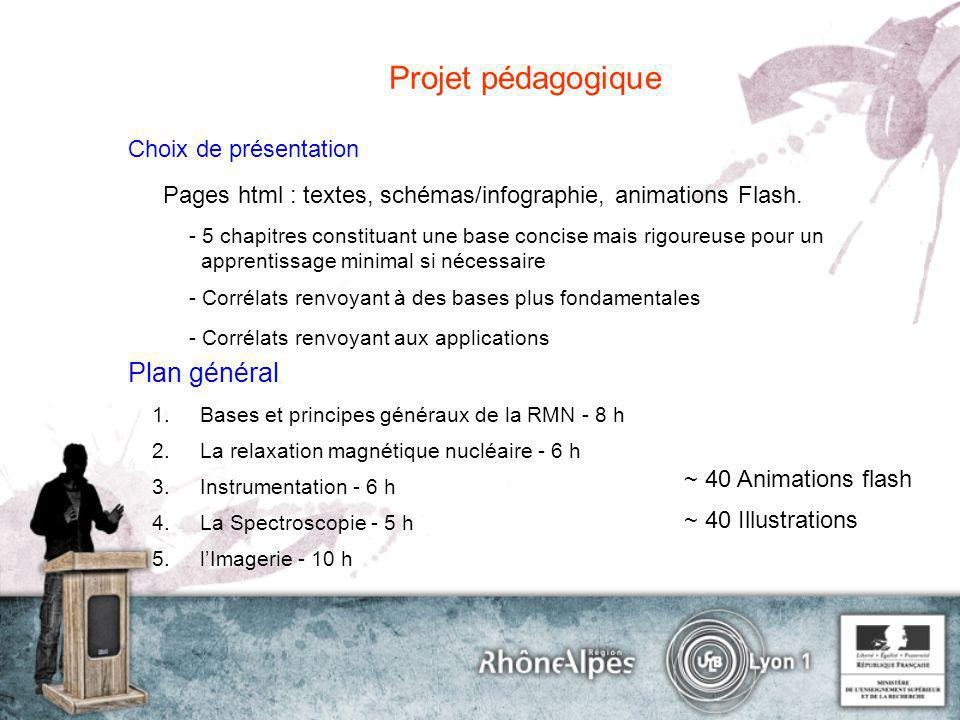 Projet pédagogique Plan général Choix de présentation