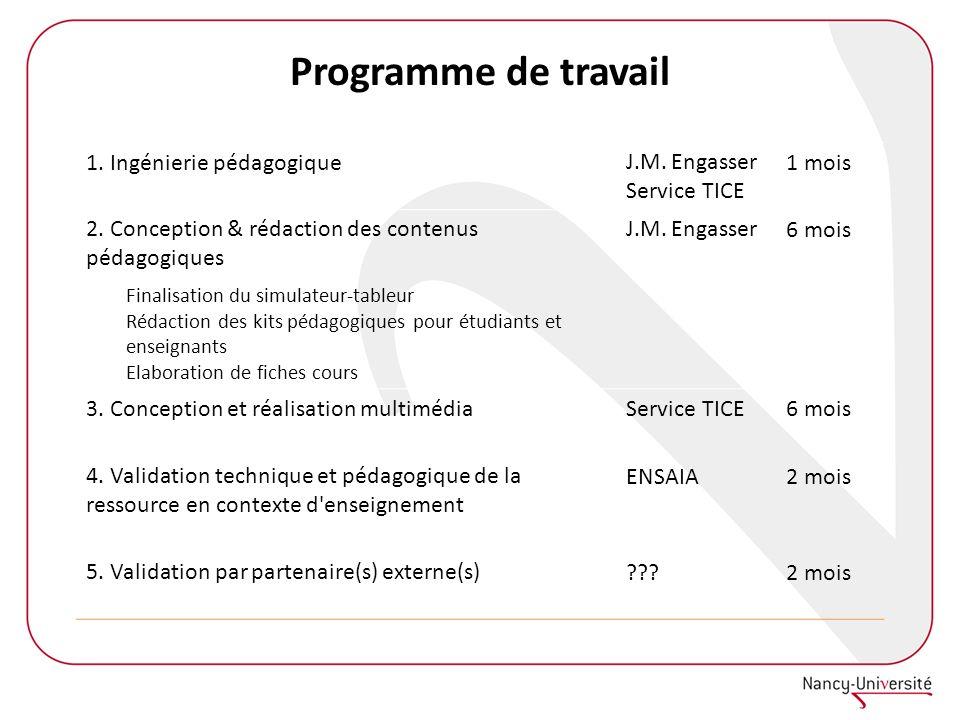 Programme de travail 1. Ingénierie pédagogique J.M. Engasser