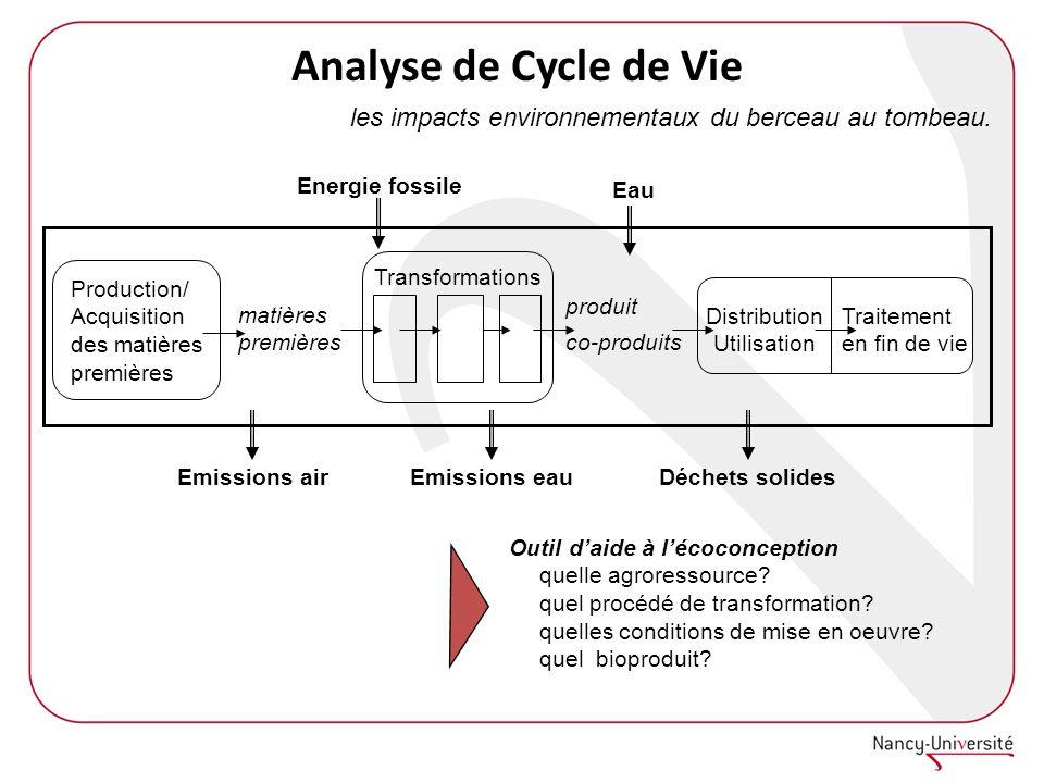 Analyse de Cycle de Vie les impacts environnementaux du berceau au tombeau. matières. premières. produit.