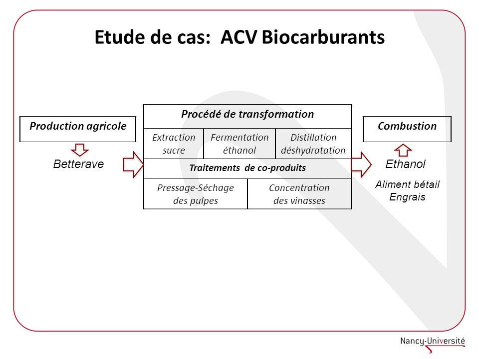 Etude de cas: ACV Biocarburants