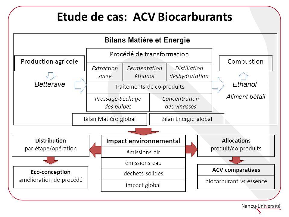 Etude de cas: ACV Biocarburants Impact environnemental