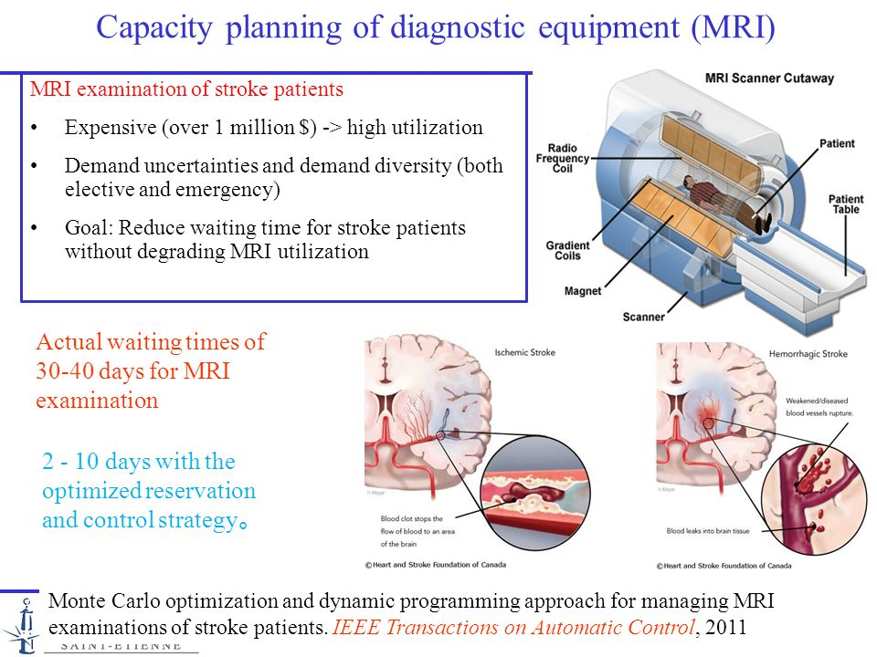 Capacity planning of diagnostic equipment (MRI)