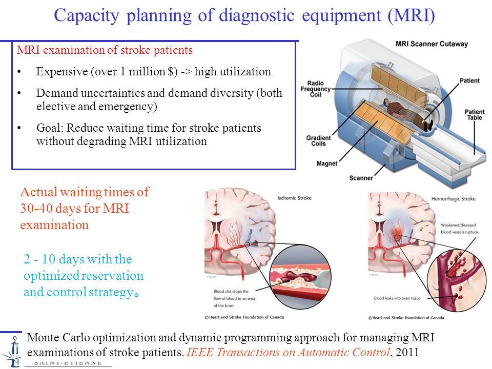 Capacity planning of diagnostic equipment (MRI)