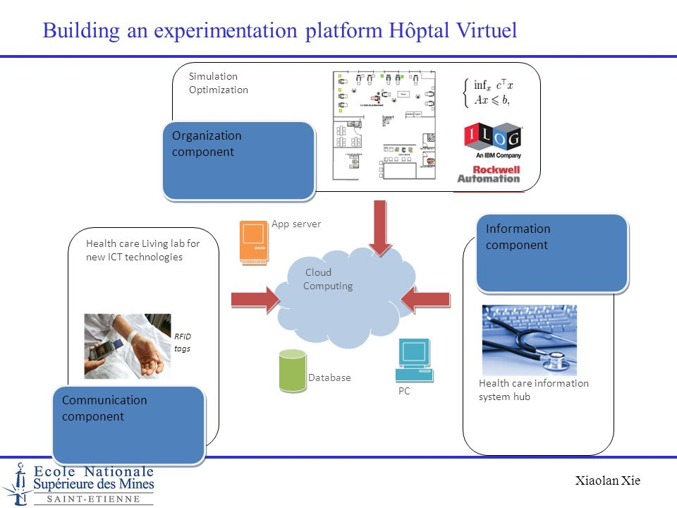 Building an experimentation platform Hôptal Virtuel