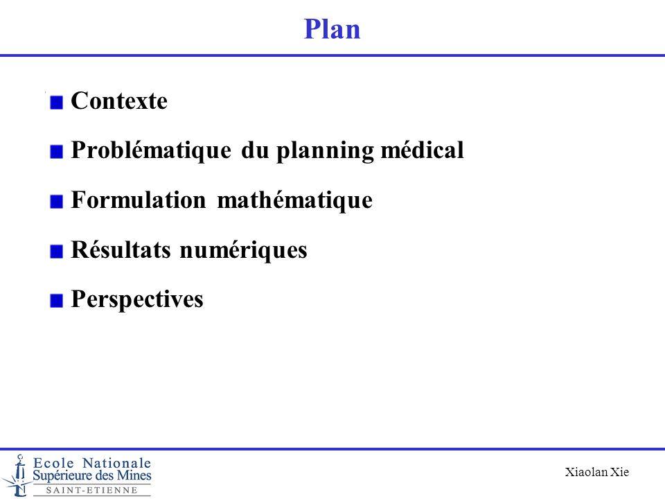 Plan Contexte Problématique du planning médical