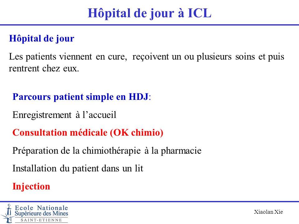 Hôpital de jour à ICL Hôpital de jour