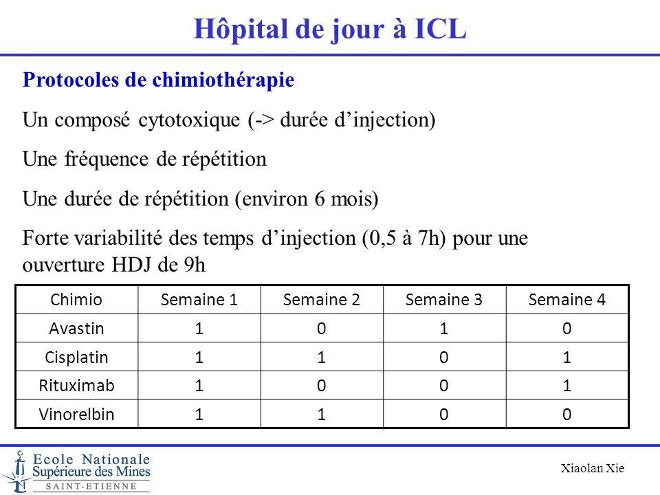 Hôpital de jour à ICL Protocoles de chimiothérapie