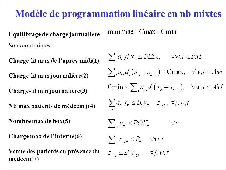 Formulation mathématique