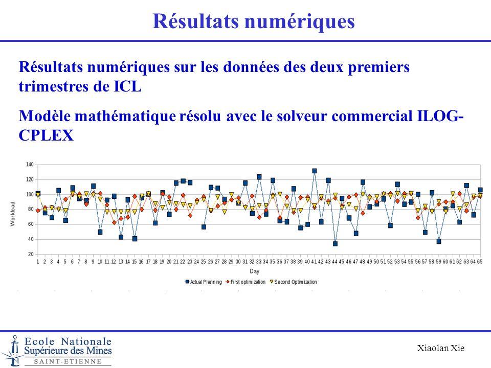 Résultats numériques Résultats numériques sur les données des deux premiers trimestres de ICL.