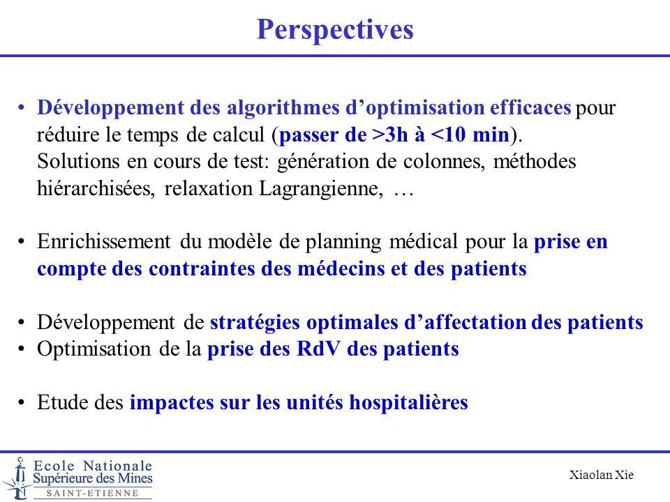 Perspectives Développement des algorithmes d'optimisation efficaces pour réduire le temps de calcul (passer de >3h à <10 min).