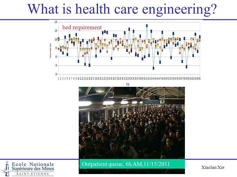 What is health care engineering