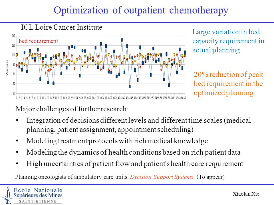 Optimization of outpatient chemotherapy