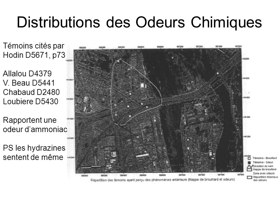 Distributions des Odeurs Chimiques