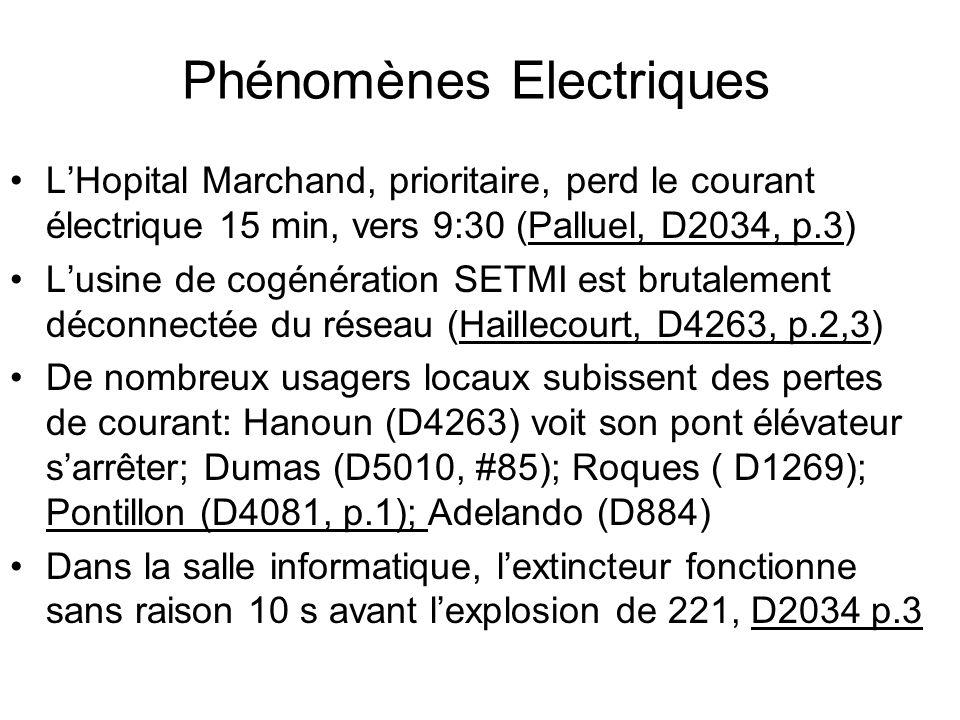 Phénomènes Electriques
