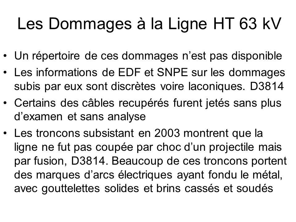 Les Dommages à la Ligne HT 63 kV