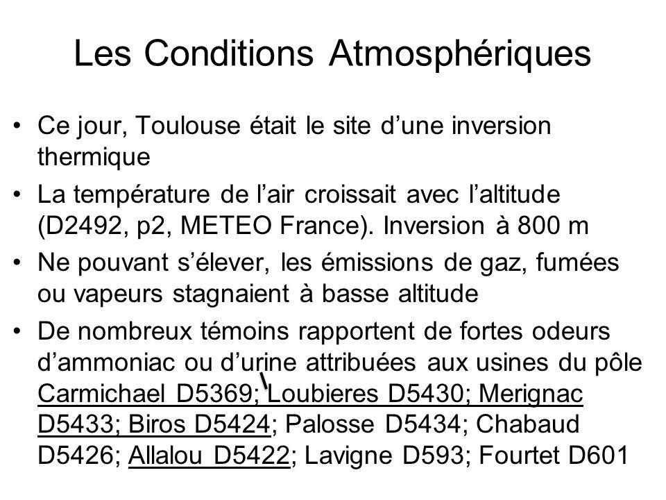 Les Conditions Atmosphériques