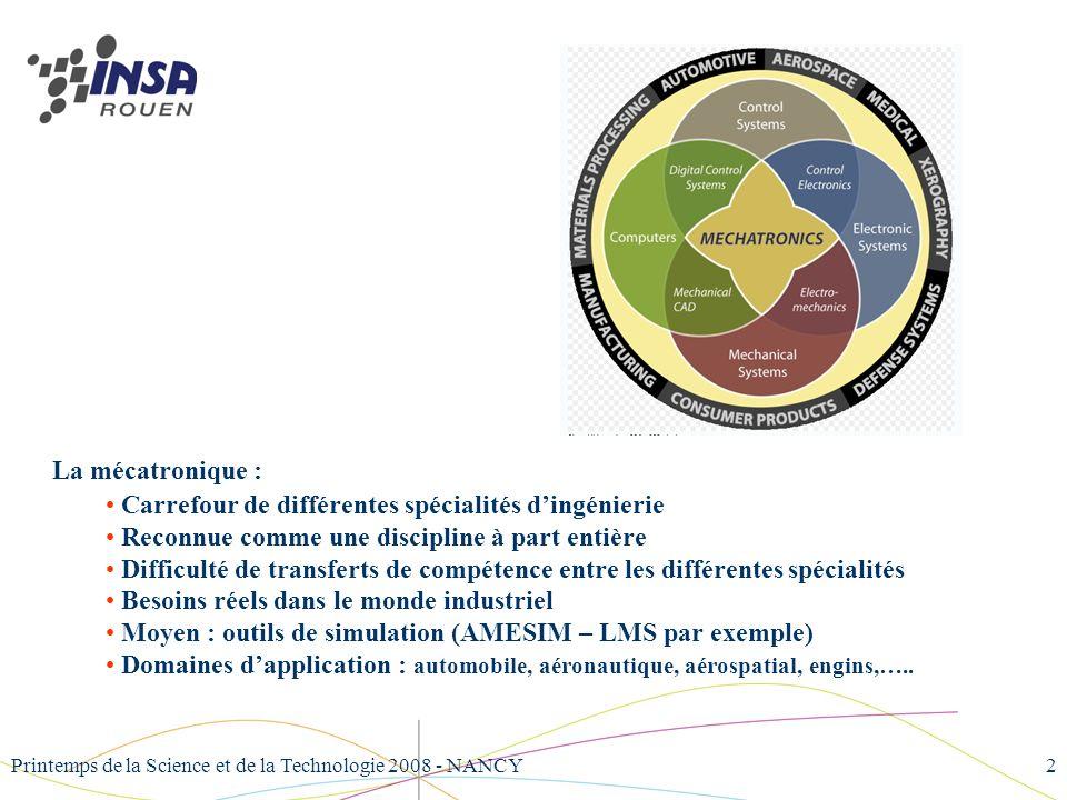 Carrefour de différentes spécialités d'ingénierie