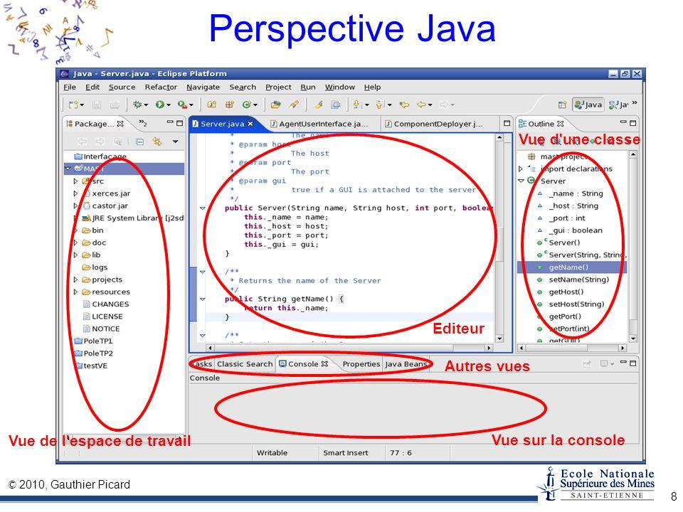 Perspective Java Vue d une classe Editeur Autres vues