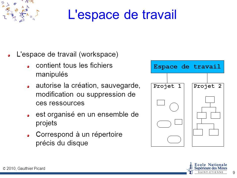 L espace de travail L espace de travail (workspace)
