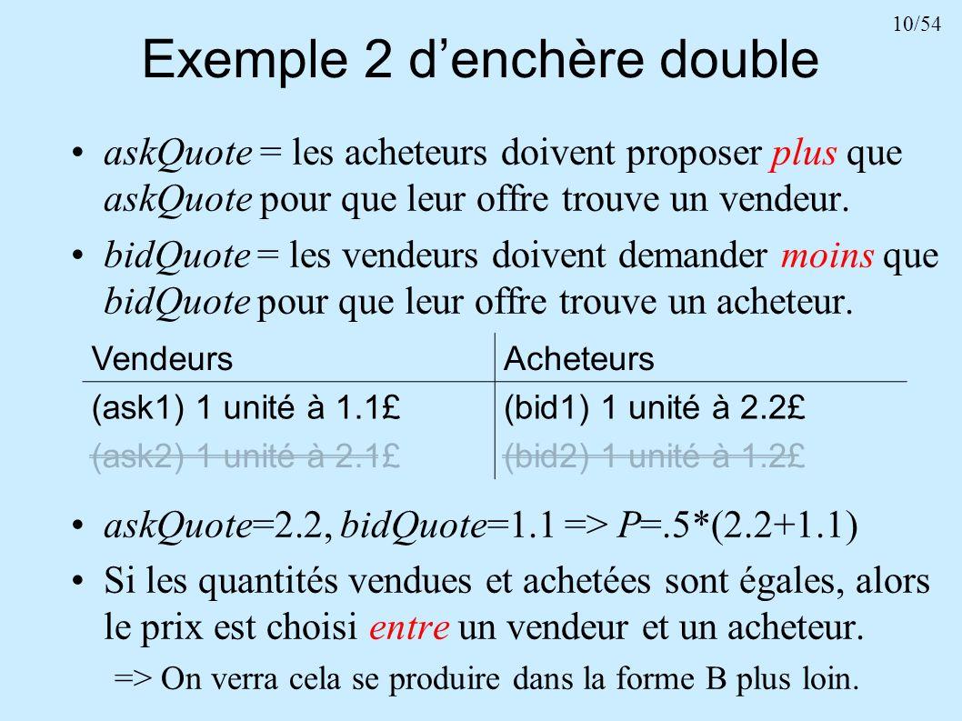 Exemple 2 d'enchère double