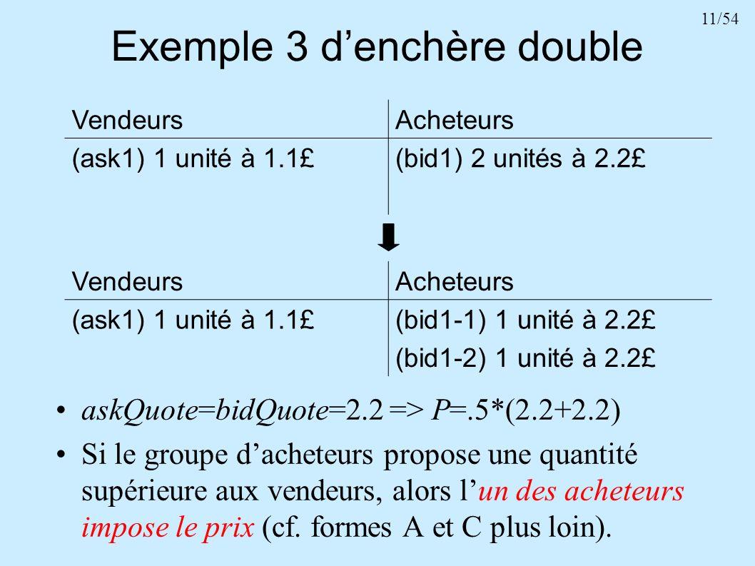 Exemple 3 d'enchère double