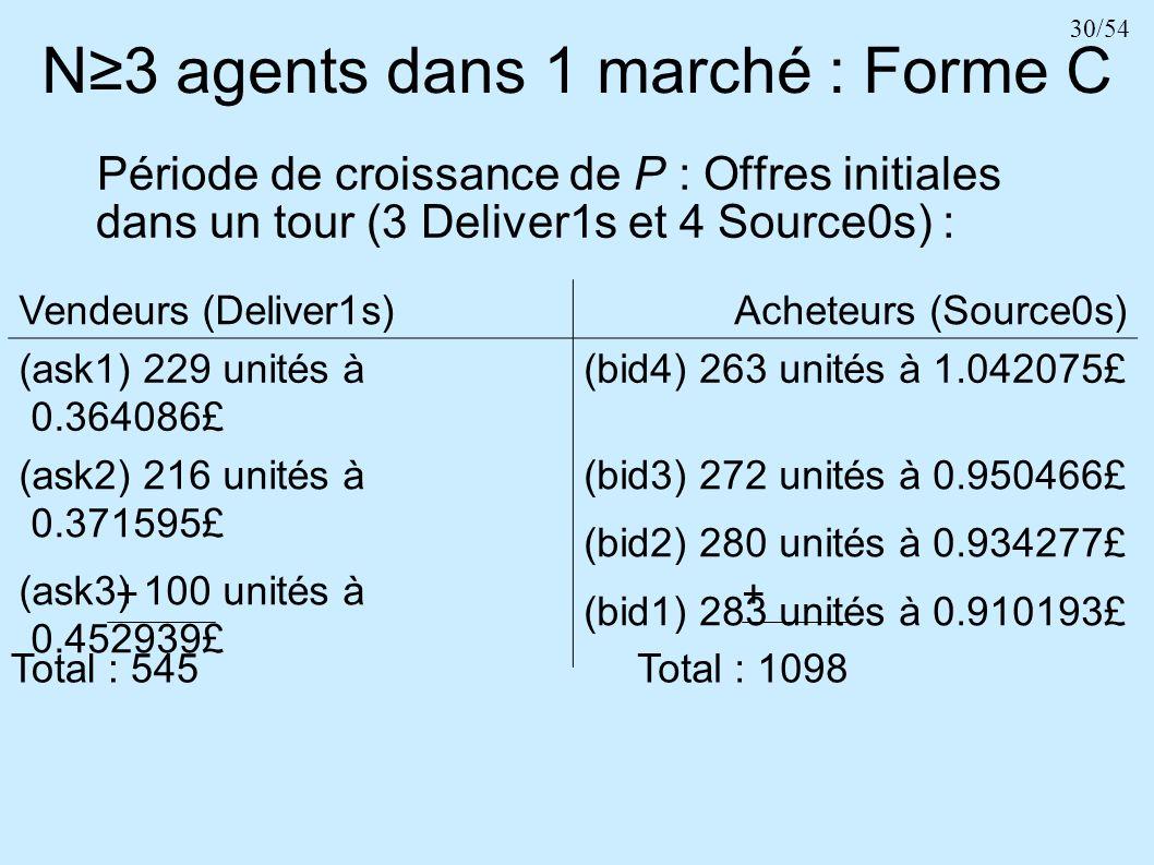 N≥3 agents dans 1 marché : Forme C