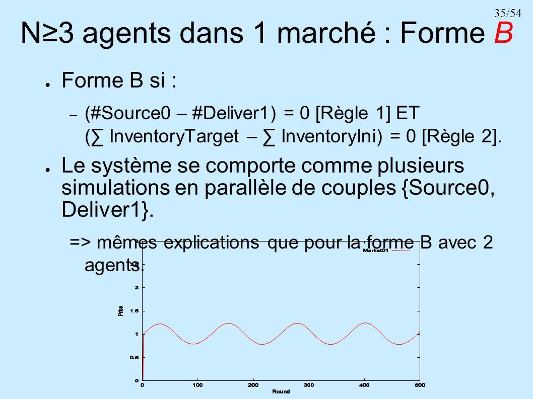 N≥3 agents dans 1 marché : Forme B
